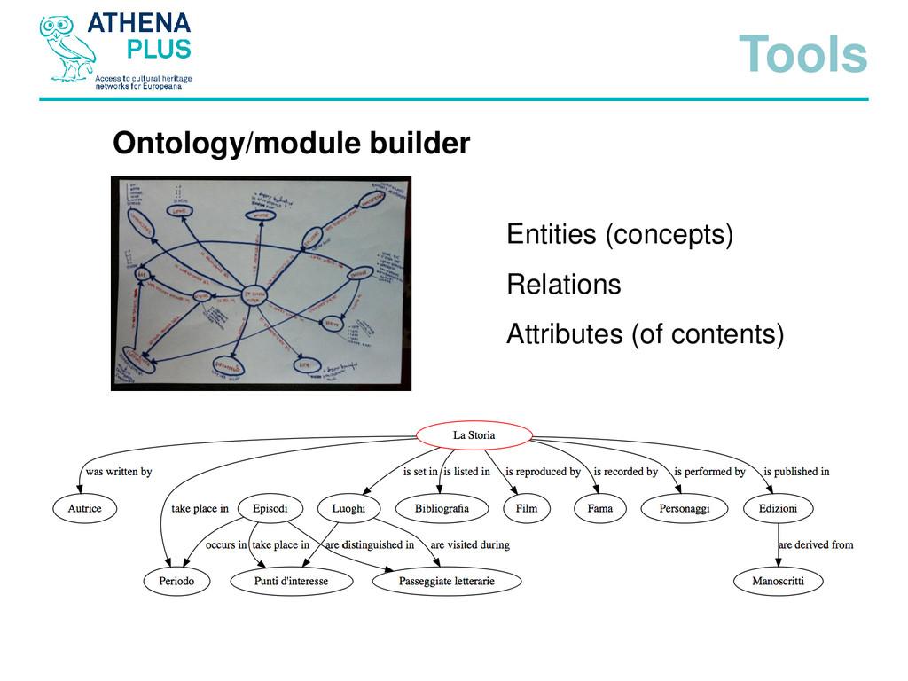 Ontology/module builder Entities (concepts) Rel...