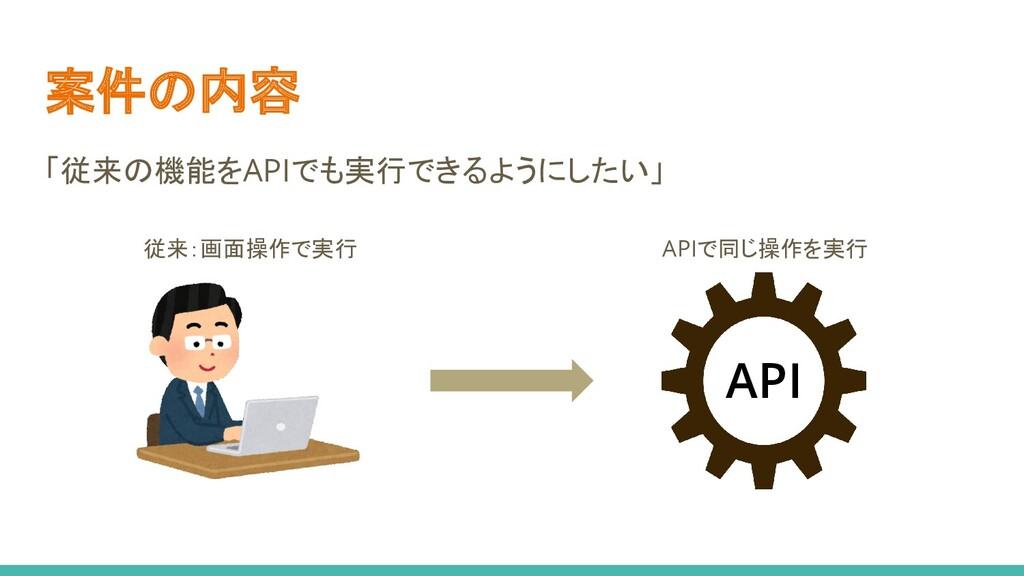 案件の内容 「従来の機能をAPIでも実行できるようにしたい」 API 従来:画面操作で実行 A...