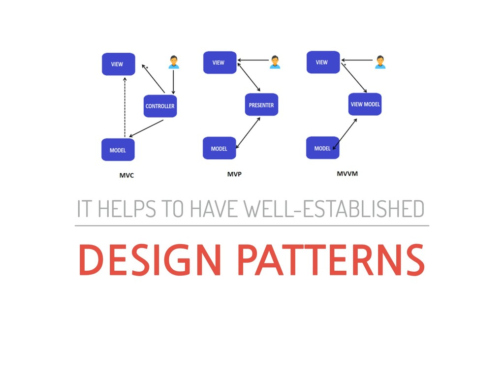 DESIGN PATTERNS IT HELPS TO HAVE WELL-ESTABLISH...