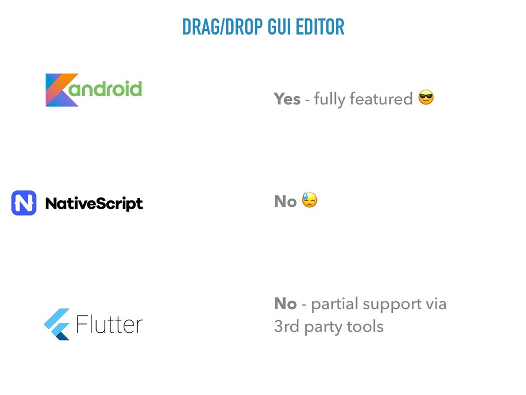DRAG/DROP GUI EDITOR Yes - fully featured  No  ...