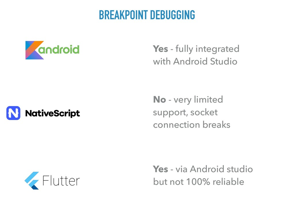 BREAKPOINT DEBUGGING Yes - fully integrated wit...
