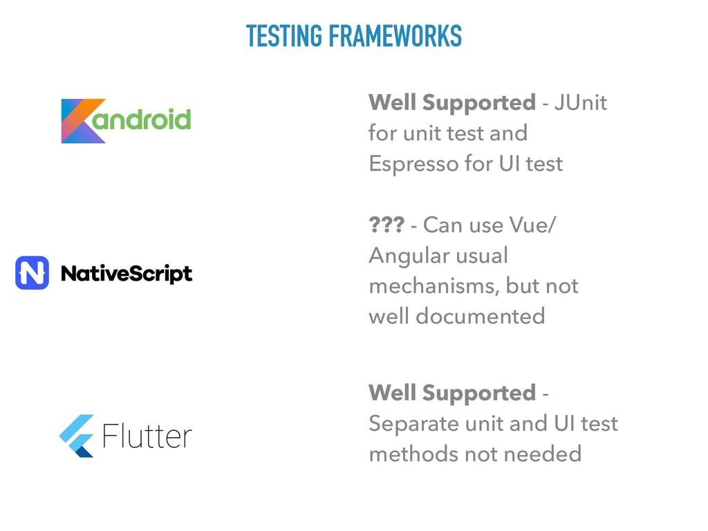 TESTING FRAMEWORKS Well Supported - JUnit for u...