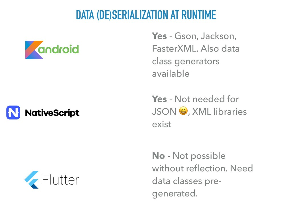 DATA (DE)SERIALIZATION AT RUNTIME Yes - Gson, J...