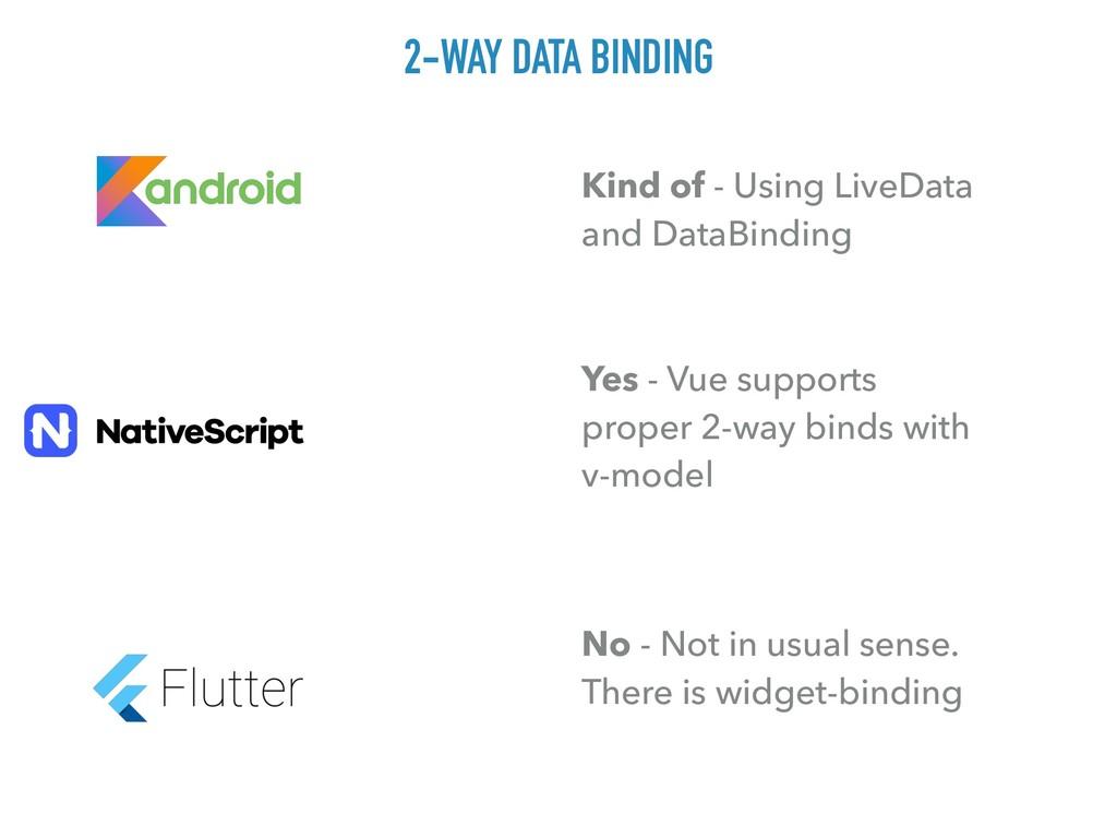2-WAY DATA BINDING Kind of - Using LiveData and...