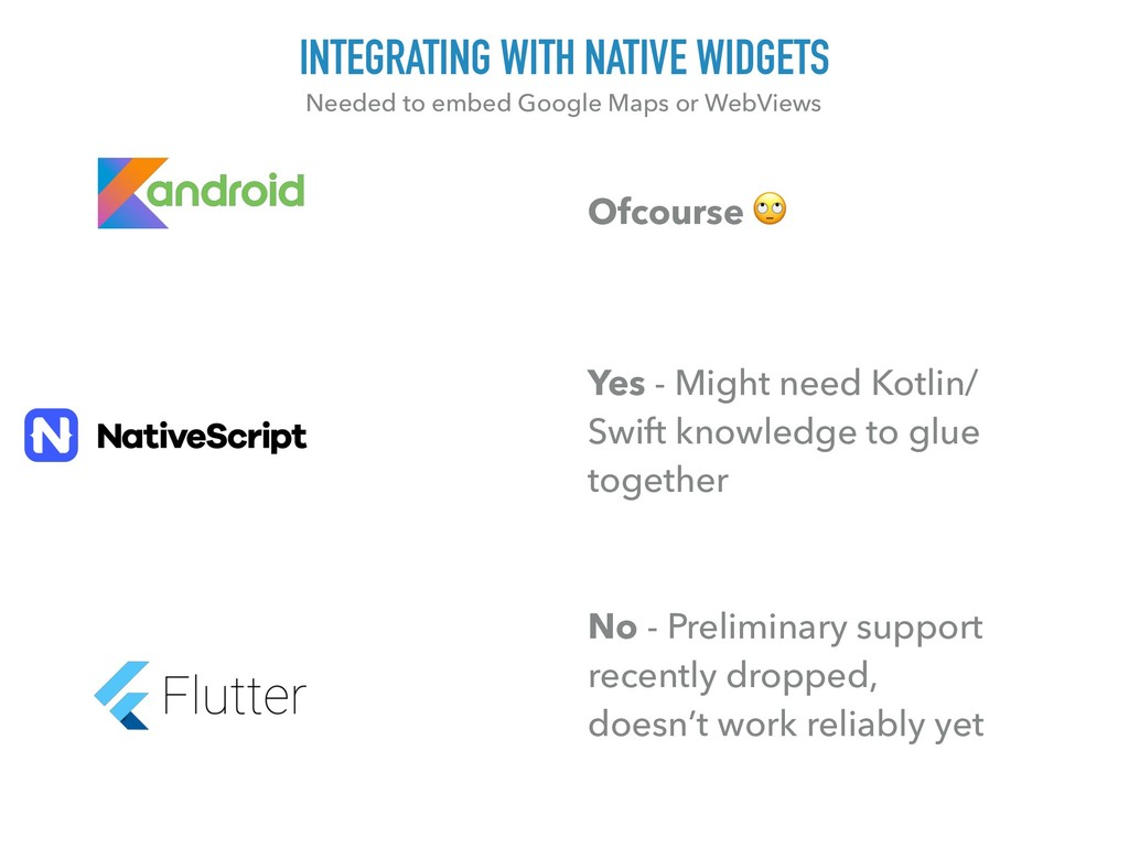INTEGRATING WITH NATIVE WIDGETS Ofcourse  Yes -...