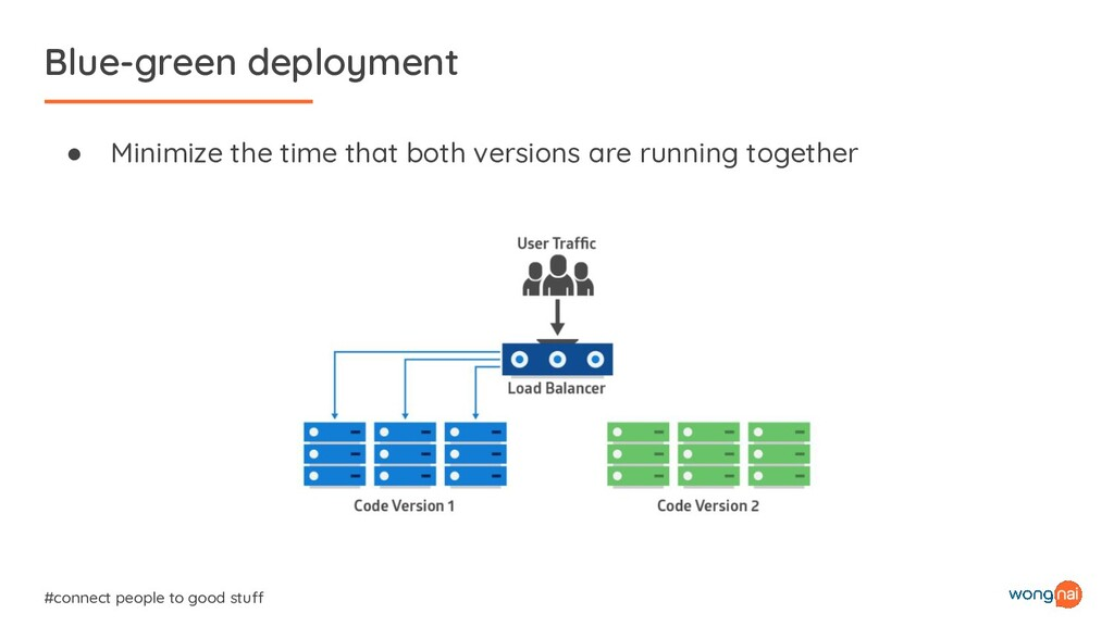 Blue-green deployment #connect people to good s...