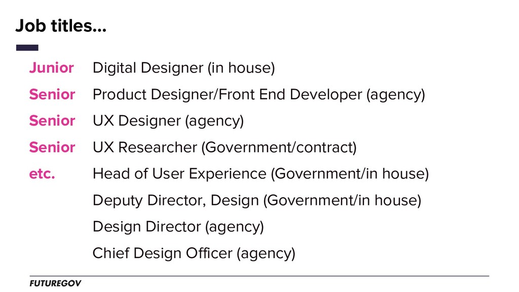 Job titles... Digital Designer (in house) Produ...