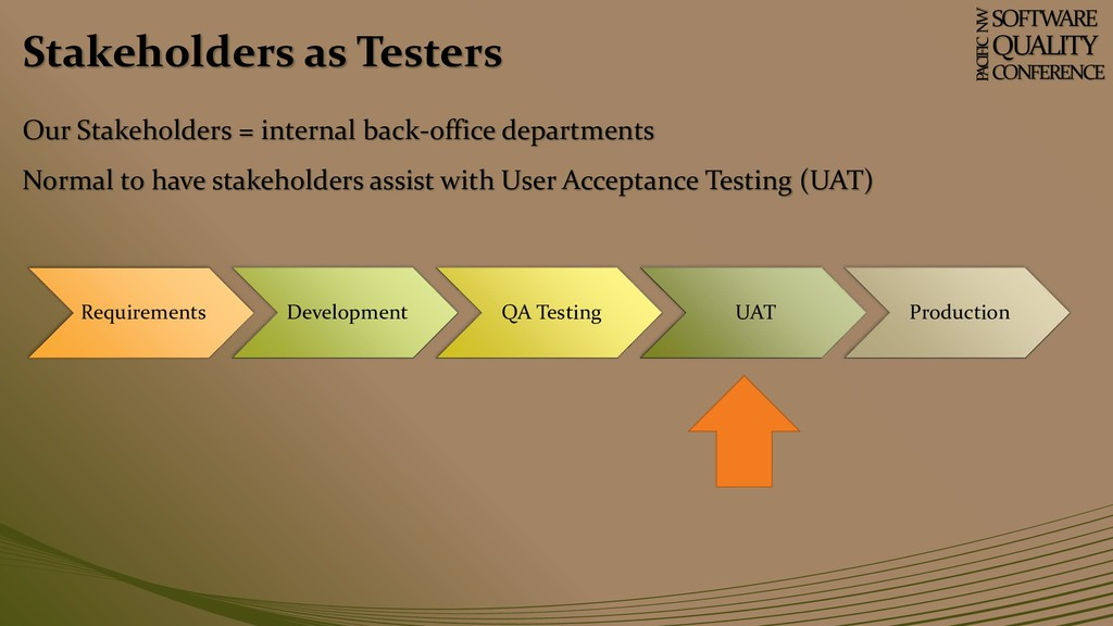Stakeholders as Testers SOFTWARE QUALITY CONFER...