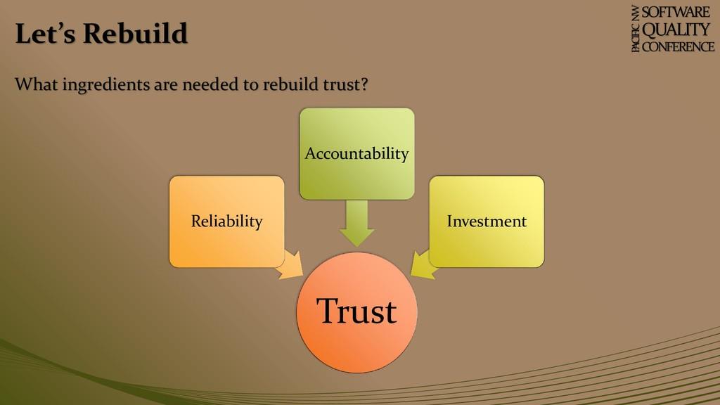 Let's Rebuild SOFTWARE QUALITY CONFERENCE P ACI...