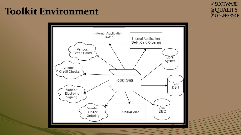 Toolkit Environment SOFTWARE QUALITY CONFERENCE...