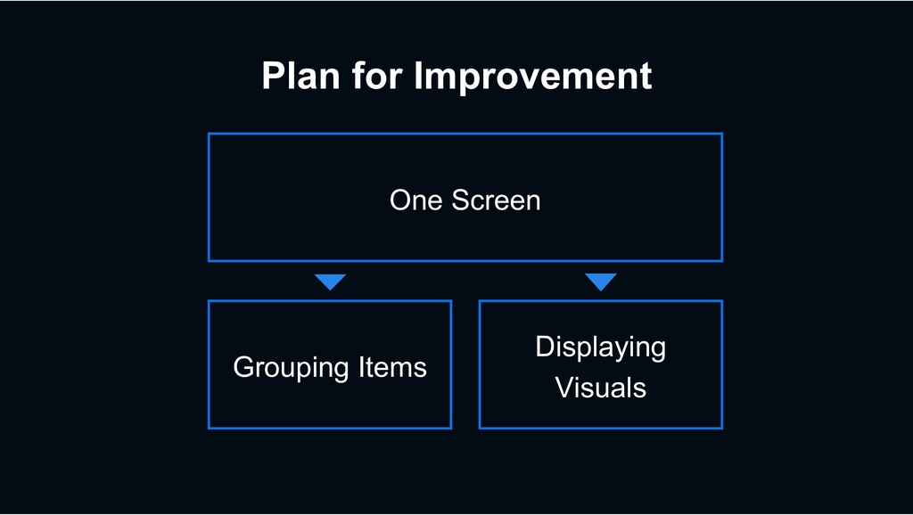 Plan for Improvement Displaying Visuals Groupin...