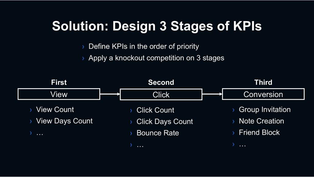 Solution: Design 3 Stages of KPIs › Define KPIs...