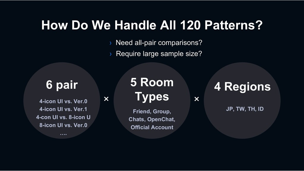 How Do We Handle All 120 Patterns? 5 Room Types...
