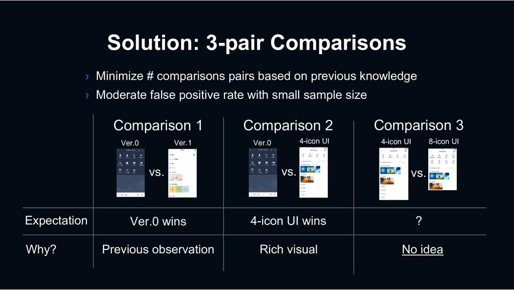 Solution: 3-pair Comparisons › Minimize # compa...