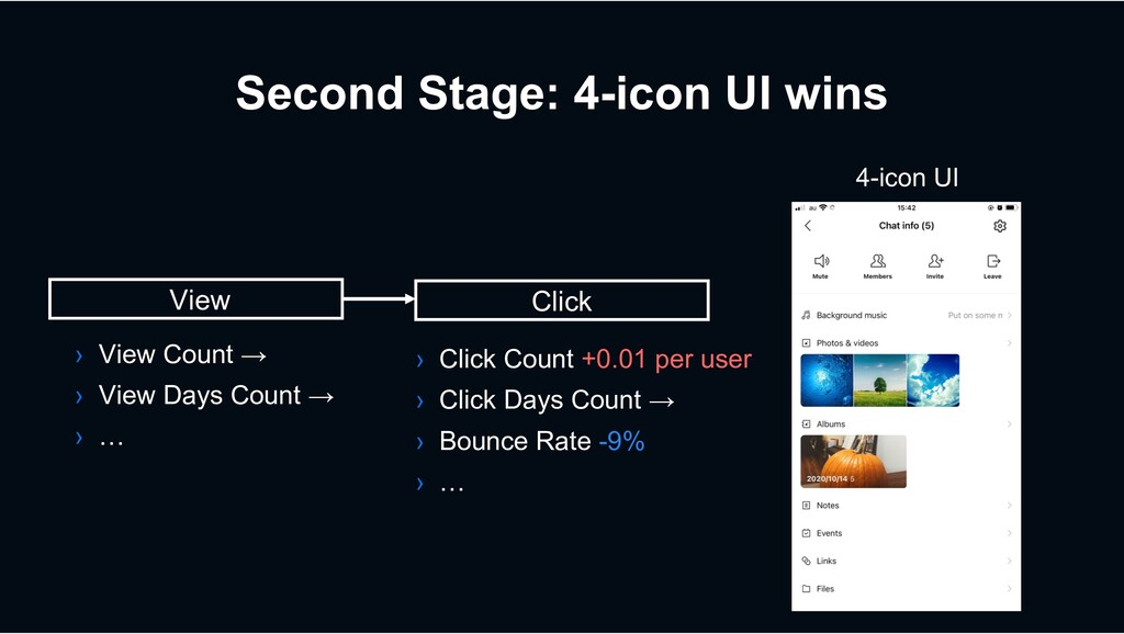 Second Stage: 4-icon UI wins View Click › Click...