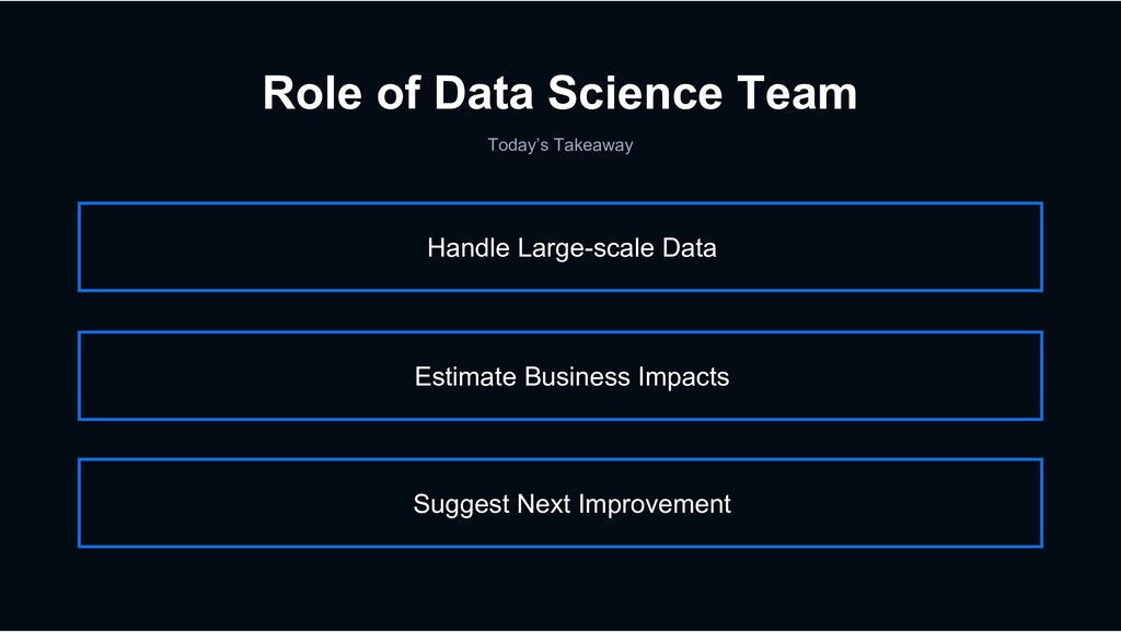 Role of Data Science Team Handle Large-scale Da...