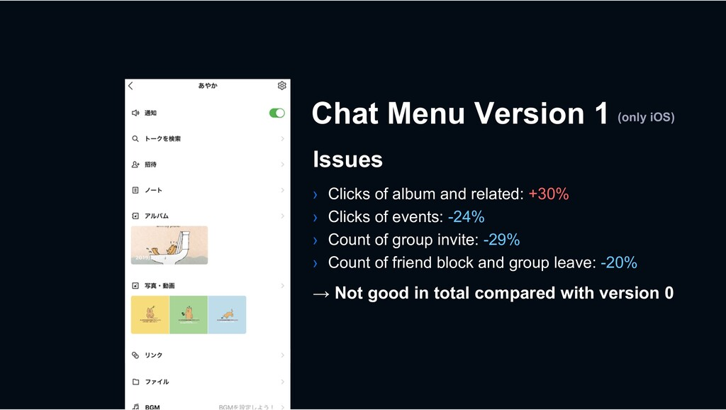 Chat Menu Version 1 Issues › Clicks of album an...