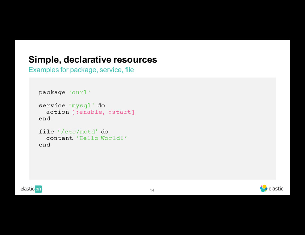 14 Simple, declarative resources Examples for p...