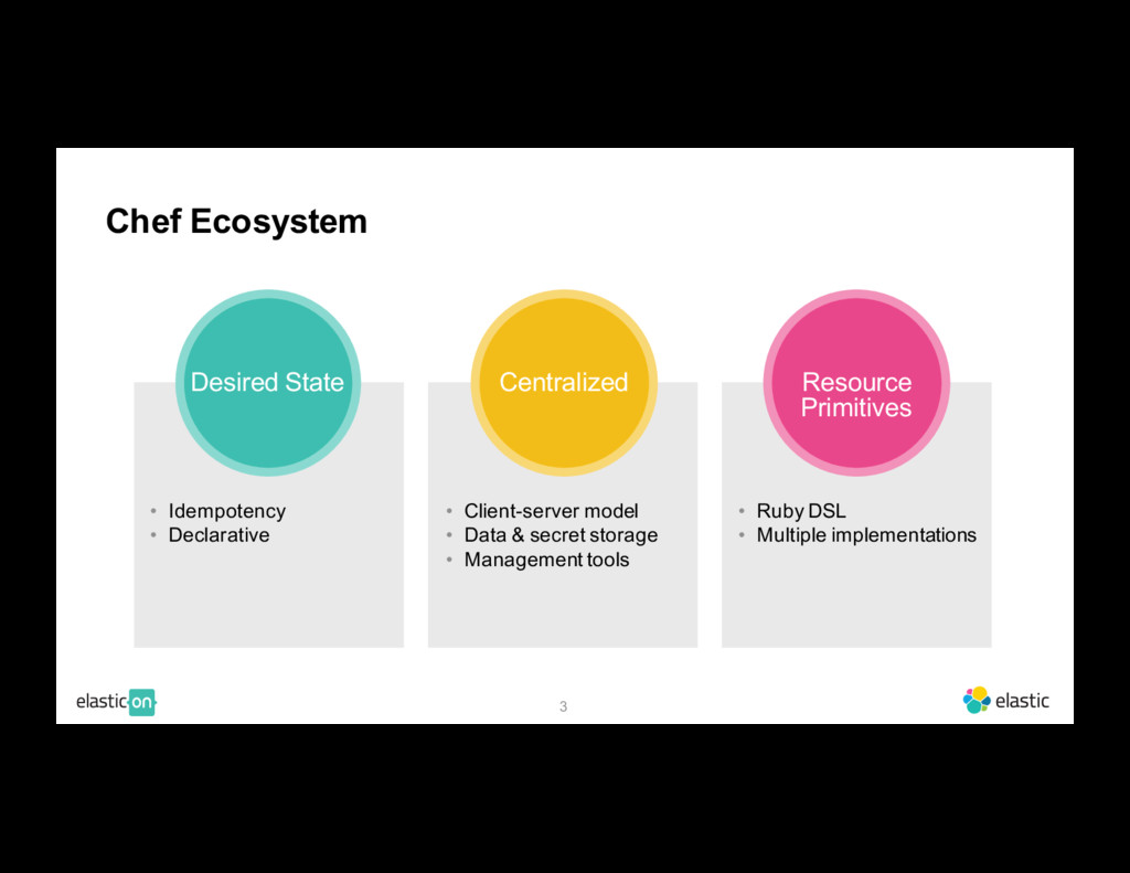 3 Chef Ecosystem Desired State Centralized Reso...