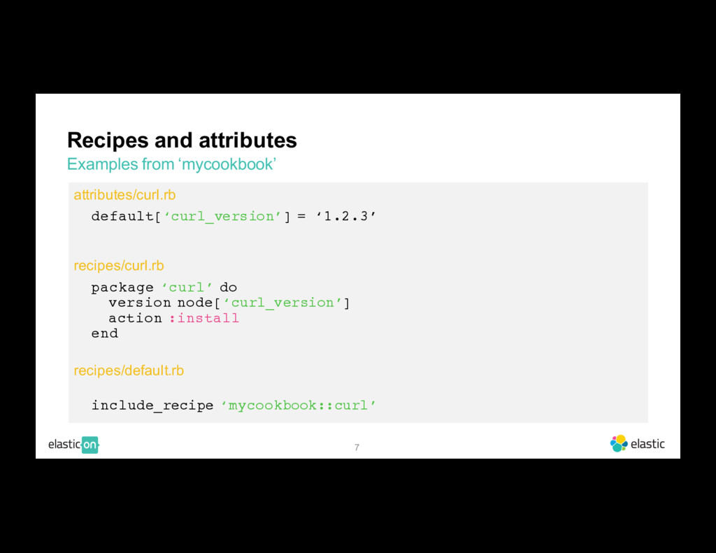 7 Recipes and attributes Examples from 'mycookb...