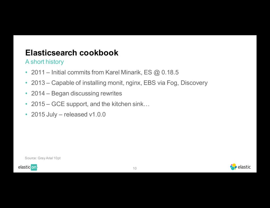 10 Elasticsearch cookbook • 2011 – Initial comm...