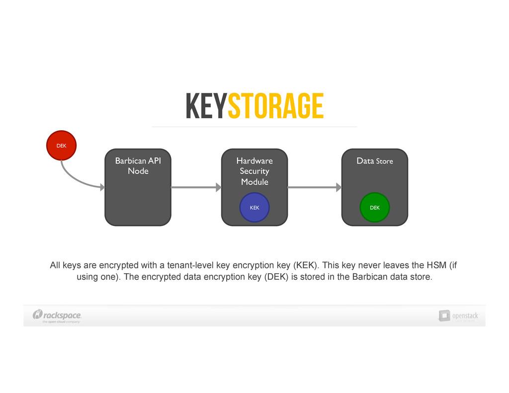 KeySTorage All keys are encrypted with a tenant...