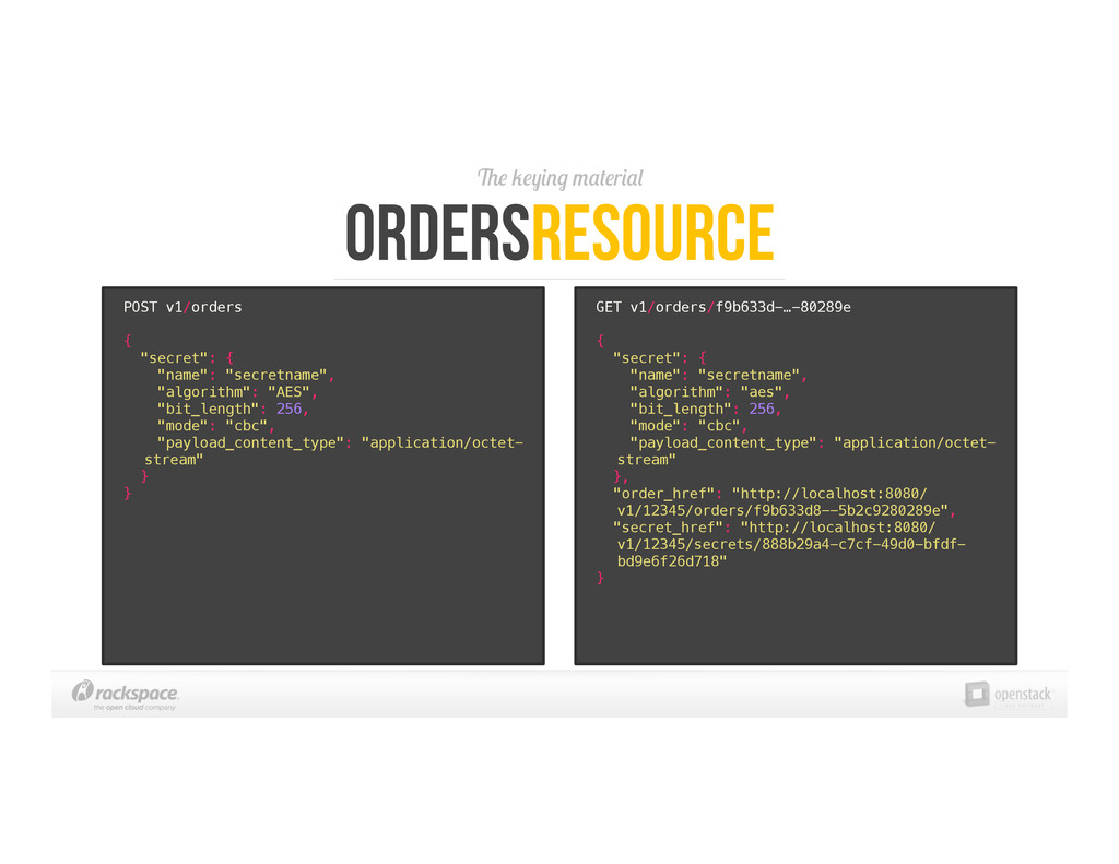 The keying material OrdersResource POST v1/orde...