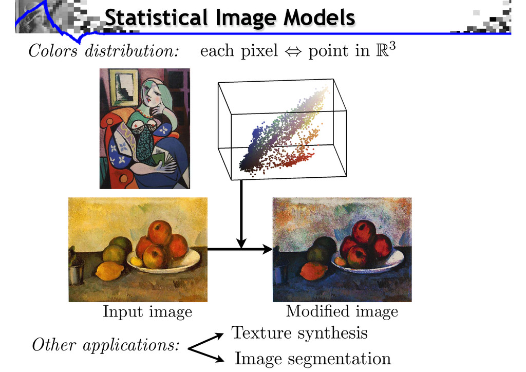 Other applications: Texture synthesis Image seg...