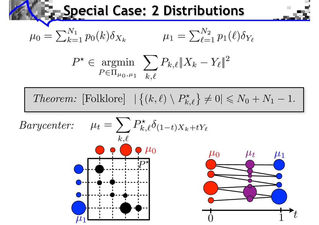 Barycenter:   (k, ) \ Pk,⇥ ⇥= 0  N0 + N1 1. 0 1...