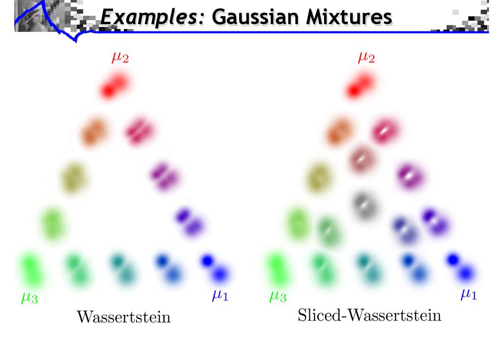 Examples: Gaussian Mixtures µ1 µ2 µ3 µ2 µ1 µ3 W...