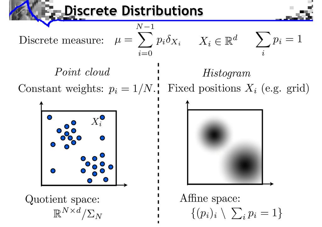 Xi Quotient space: A ne space: Discrete measure...