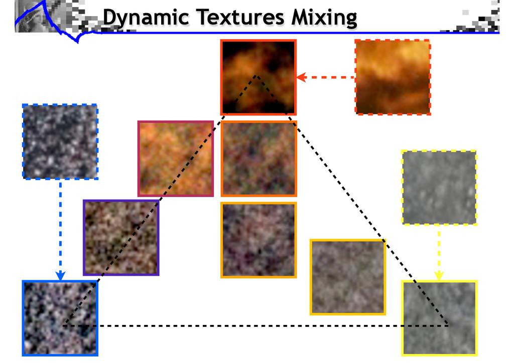 Dynamic Textures Mixing