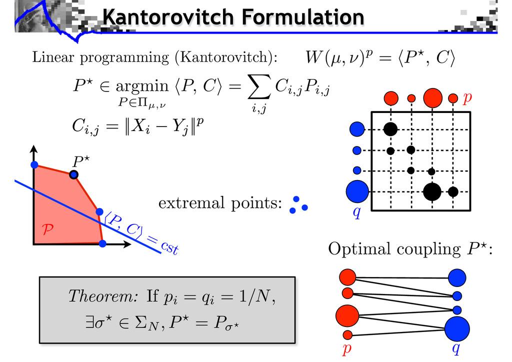 Kantorovitch Formulation Linear programming (Ka...