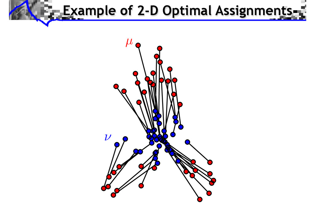 Example of 2-D Optimal Assignments µ