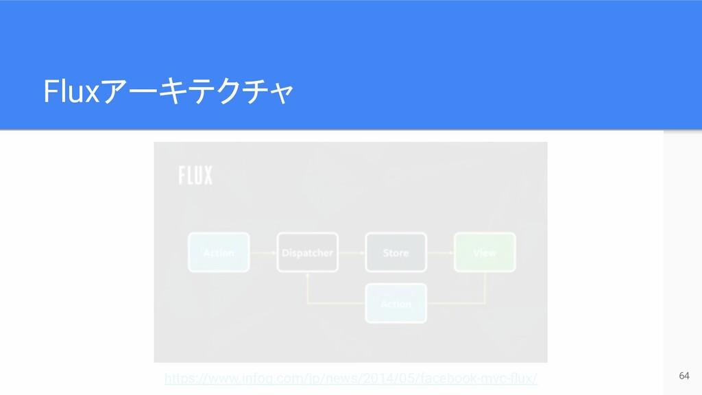 Fluxアーキテクチャ 64 https://www.infoq.com/jp/news/20...