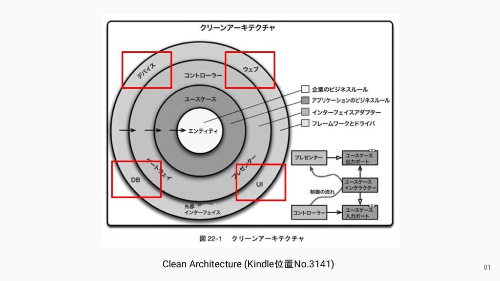 Clean Architecture (Kindle位置No.3141) 81