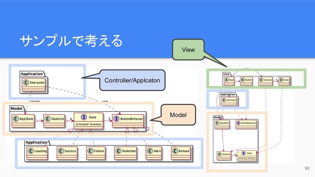 サンプルで考える 93 View Controller/Applcaton Model