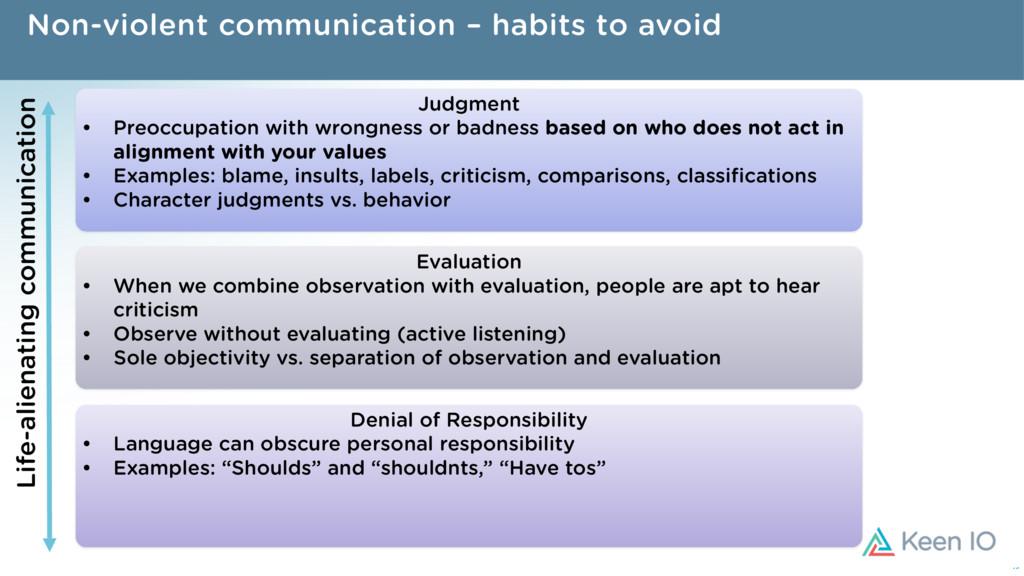Non-violent communication – habits to avoid 16 ...