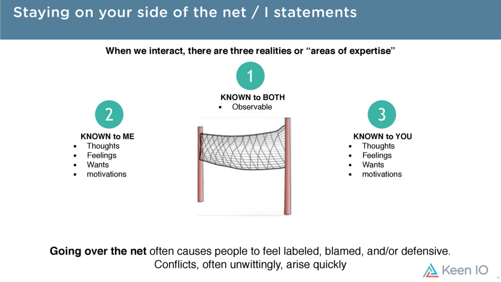 Staying on your side of the net / I statements ...