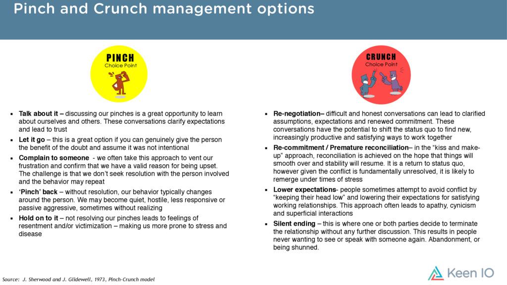 Pinch and Crunch management options CRUNCH Choi...