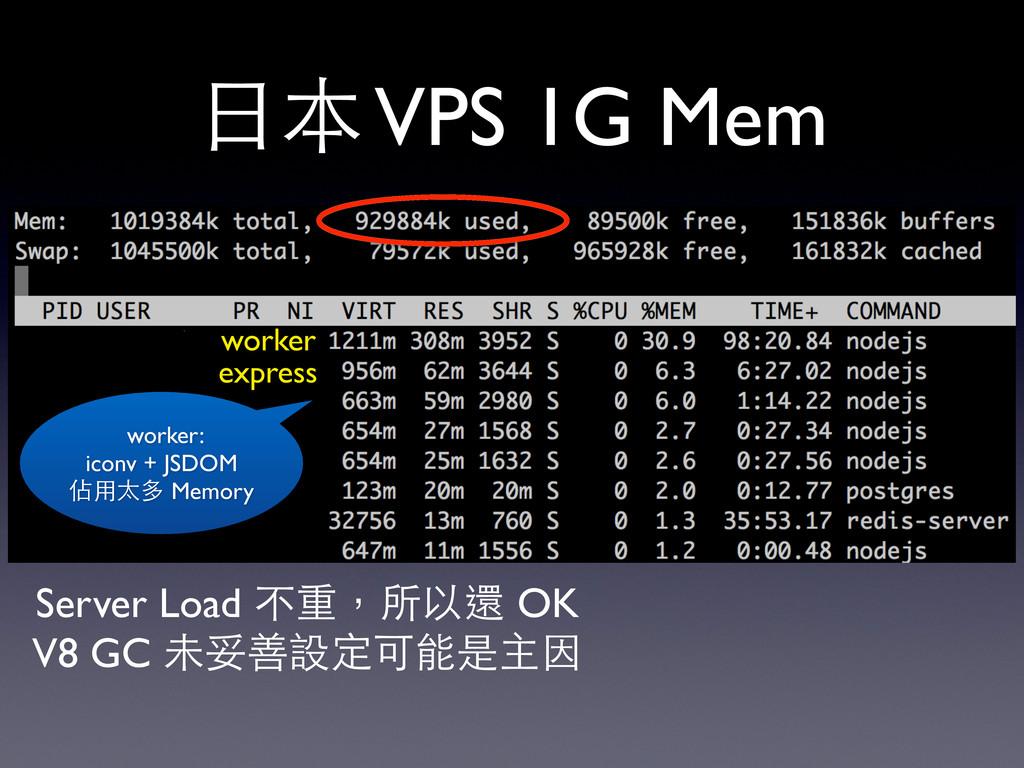 ⽇日本 VPS 1G Mem worker: iconv + JSDOM 佔⽤用太多 Memo...