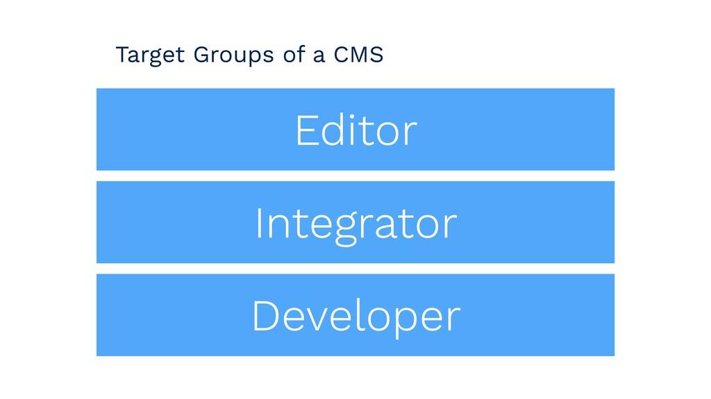 Editor Developer Integrator Target Groups of a ...