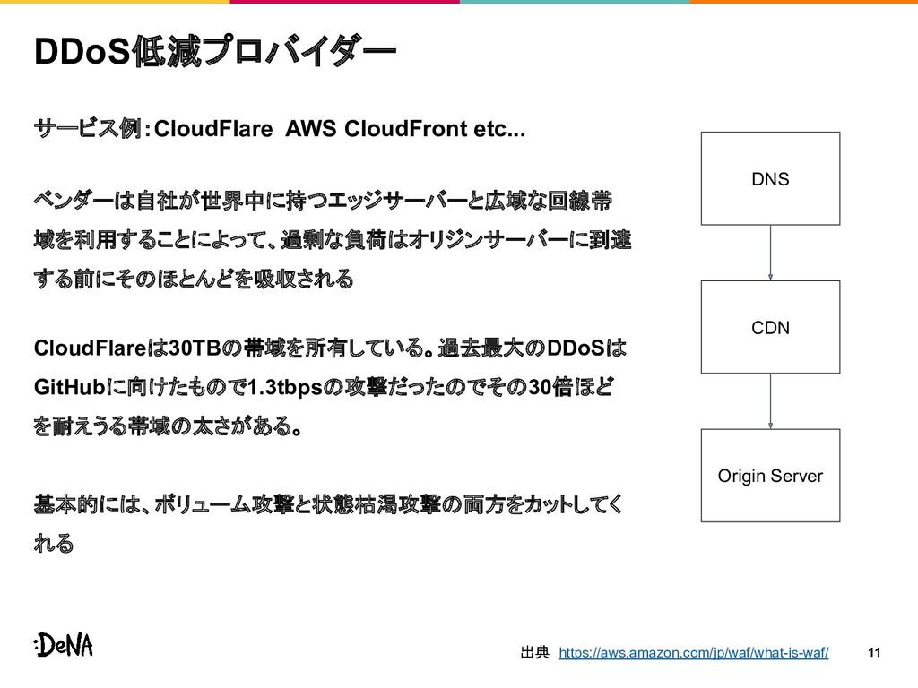 11 DDoS低減プロバイダー 出典 https://aws.amazon.com/jp/wa...