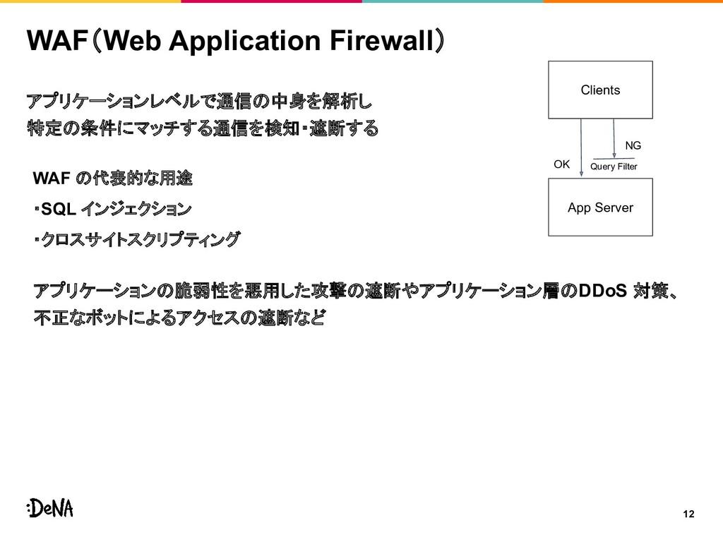 12 WAF(Web Application Firewall) アプリケーションレベルで通信...