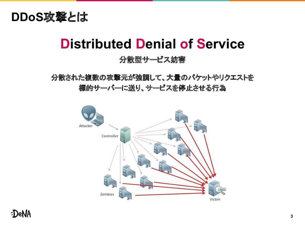 DDoS攻撃とは Distributed Denial of Service 分散型サービス妨...