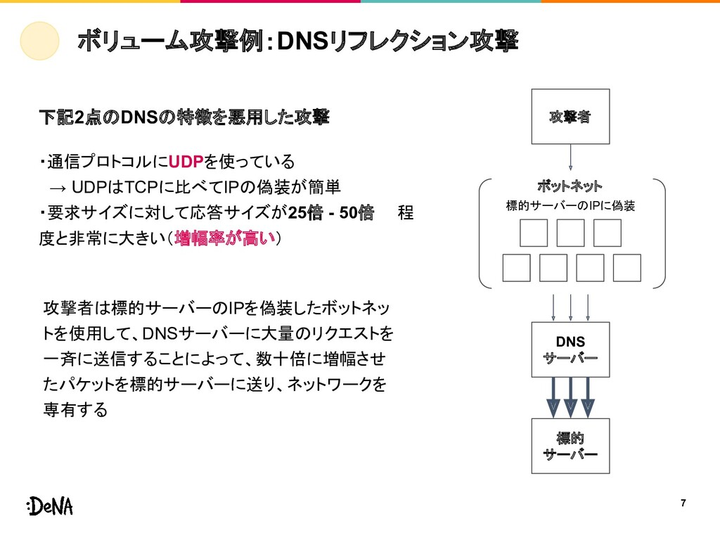 7 ボリューム攻撃例:DNSリフレクション攻撃 攻撃者 ボットネット DNS サーバー 標的 ...