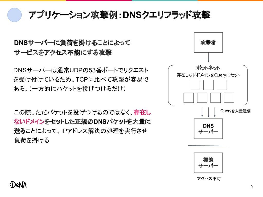 9 アプリケーション攻撃例:DNSクエリフラッド攻撃 攻撃者 ボットネット DNS サーバー ...