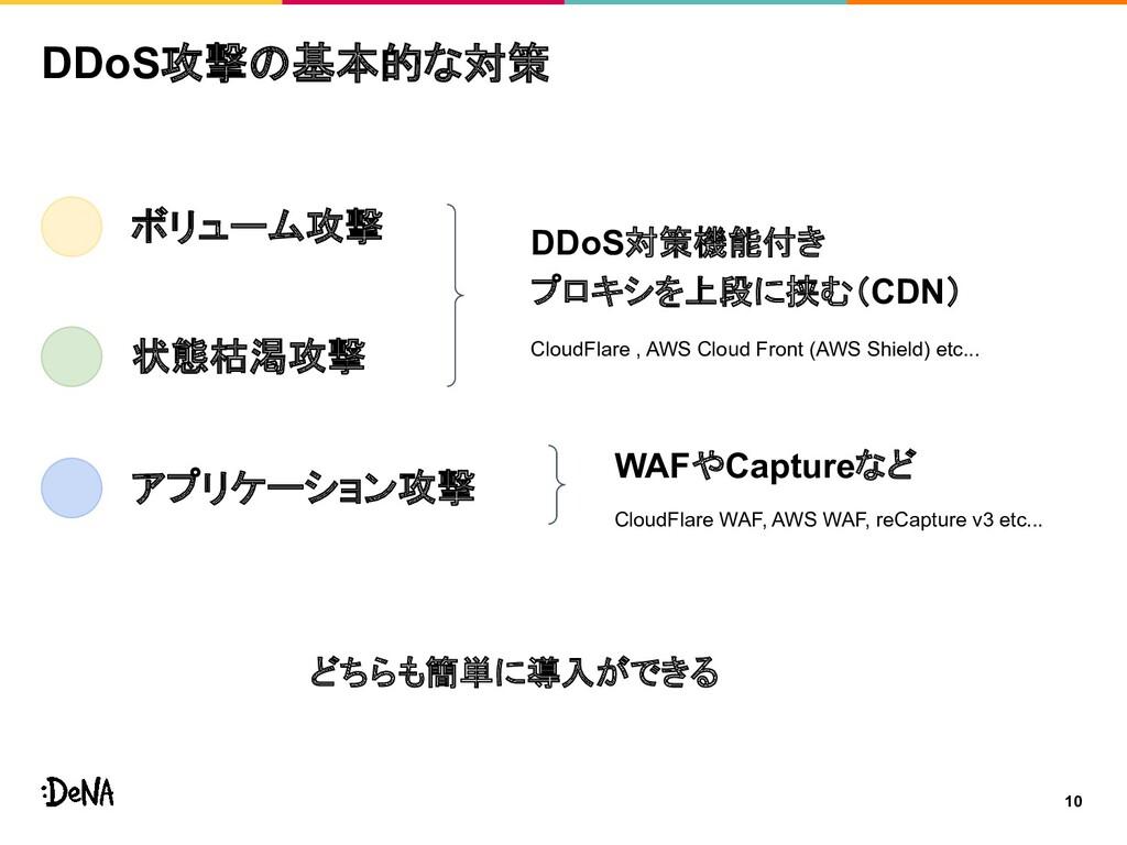 10 DDoS攻撃の基本的な対策 ボリューム攻撃 状態枯渇攻撃 アプリケーション攻撃 WAFや...