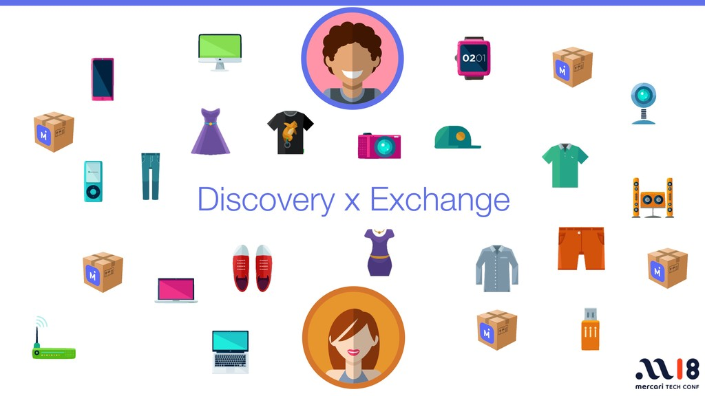 Discovery x Exchange x