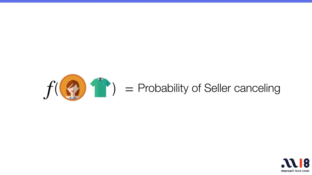 f( ) Probability of Seller canceling =